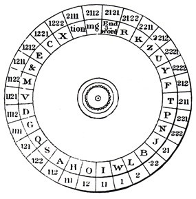 The signal corps antietam national battlefield us national park cipher disk publicscrutiny Image collections