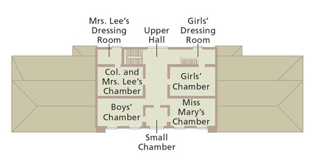 Arlington House Second Floor Floorplan