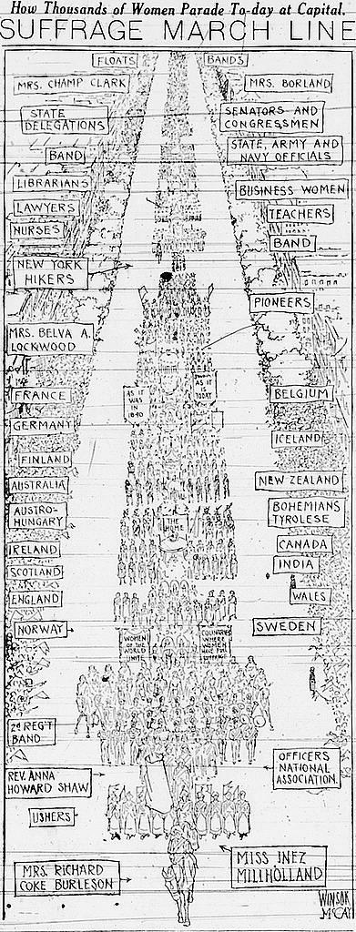 Diagram of the March 3, 1913 Woman Suffrage Procession