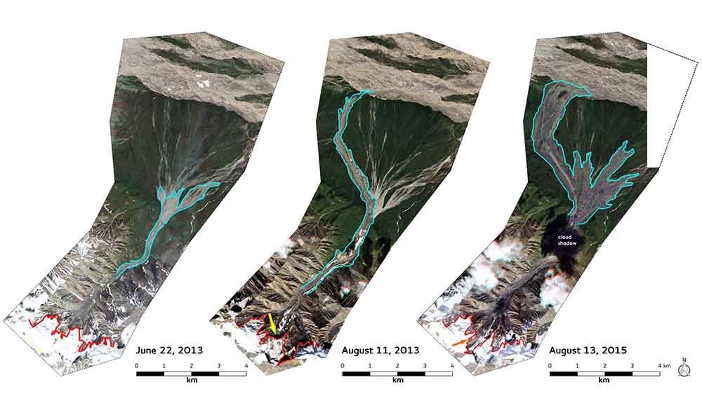 A three-panel diagram of glacier changes from collapse and landslides.