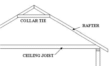 B&W drawing of inside a roof line.