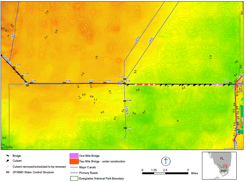 Ground surface elevations and corresponding locations of Tamiami Trail water conveyance features.