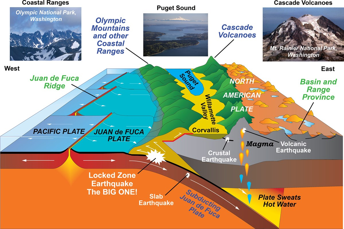3D dagram of the pacific northwest showing earthquakes and eruptions