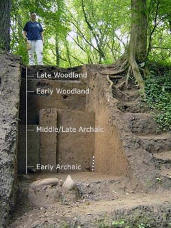 [photo] Excavated embankment with overlay showing site stratigraphy.