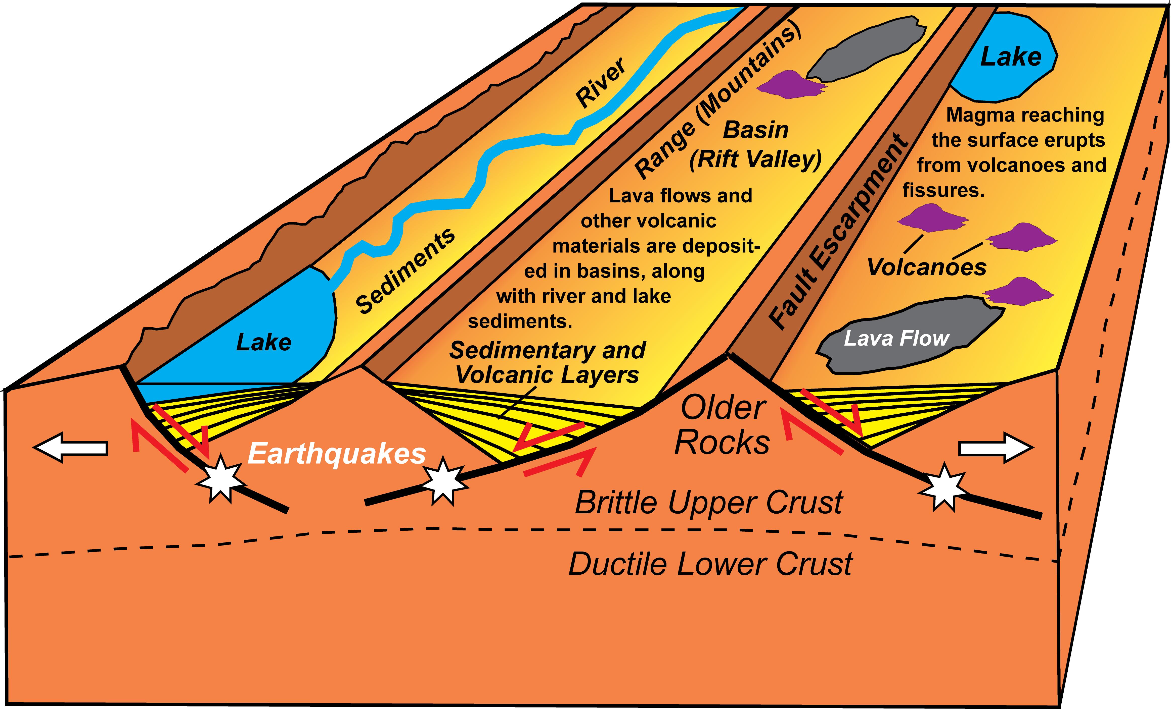 Divergent Plate Boundary—Continental Rift - Geology (U.S ...