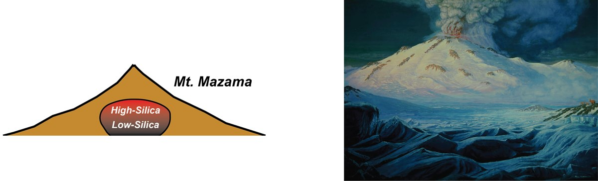 illustration and painting of mount mazama