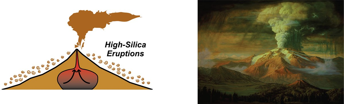illustration and painting of mount mazama erupting