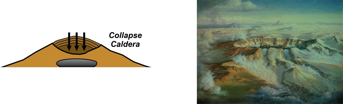 illustration and painting of mount mazama caldera collapse