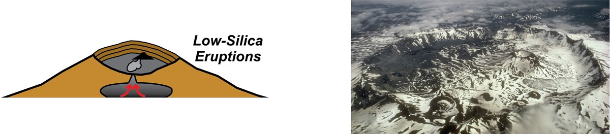 illustration and photo of a caldera
