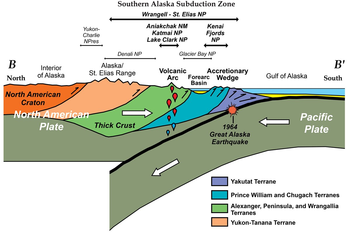 diagram of southern alaska subduction zone
