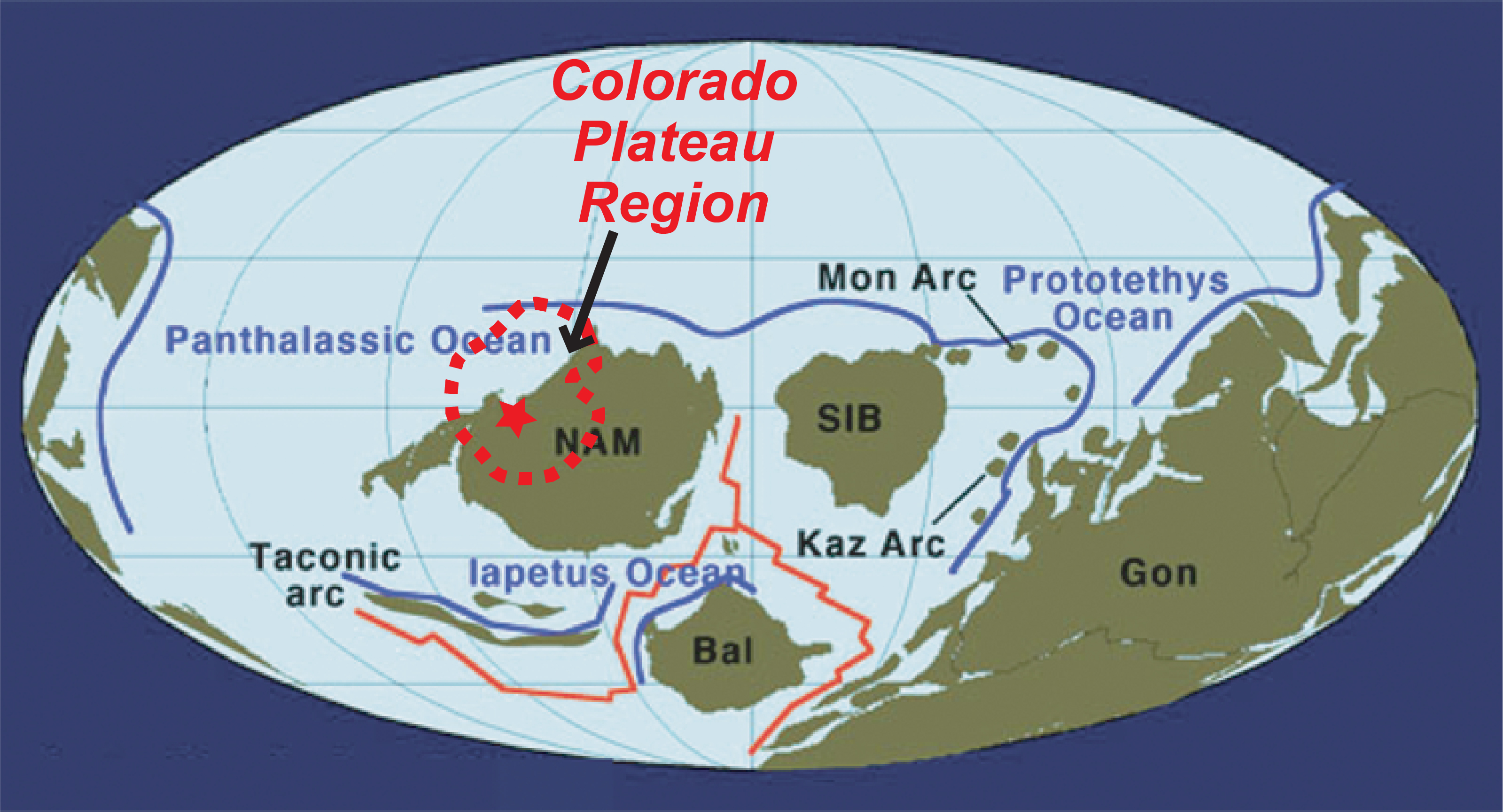 Divergent Plate Boundary Passive Continental Margins Geology