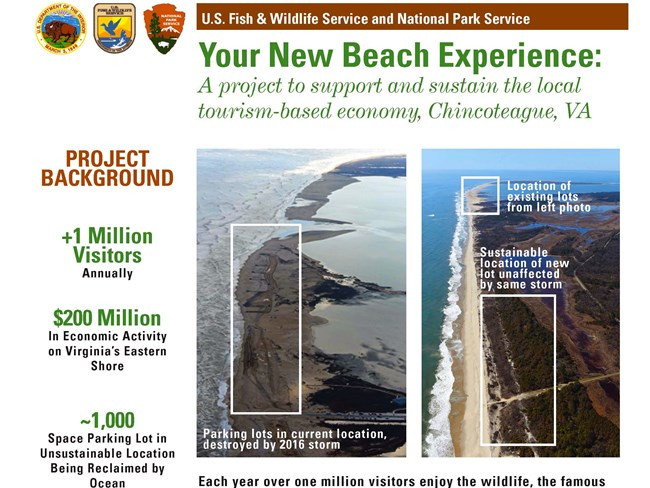 Your New Beach Experience newsletter cover page