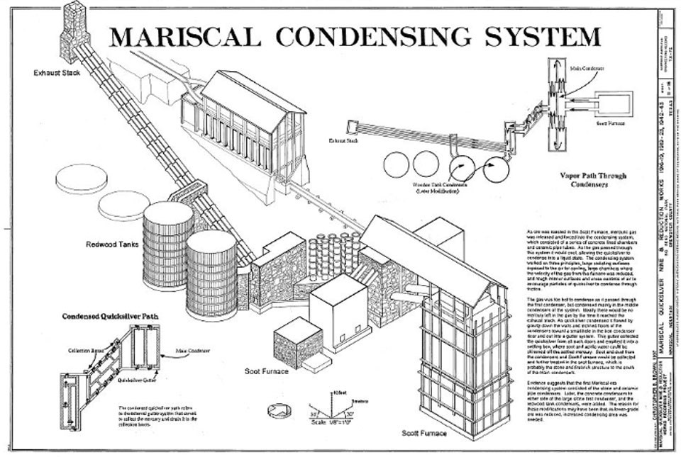 Mariscal Condensing System