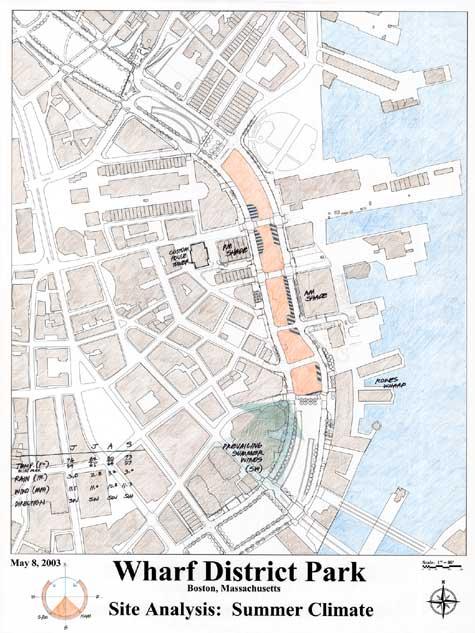 Pavilion Context Diagrams