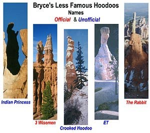 Bryce's Less Famous Hoodoos, named, official and unofficial