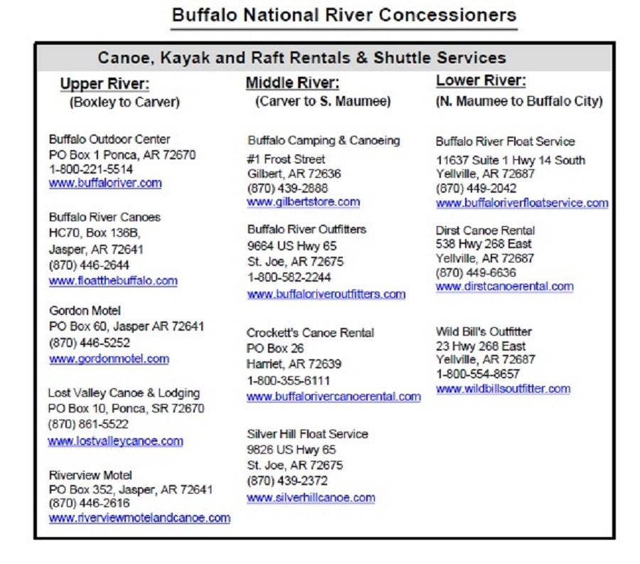 names, addresses, phone numbers and websites for park concessioners