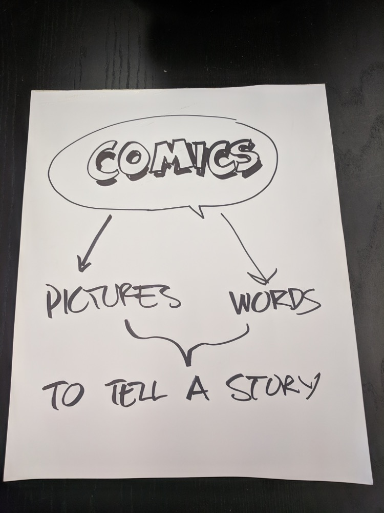 Alonso Nuñez emphasizes that comics use pictures and words to tell a story
