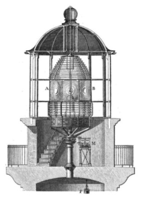 Sketch of a watch room with Fresnel Lens