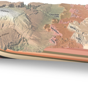 Grand Staircase Geologic Diagram - From Park Brochure