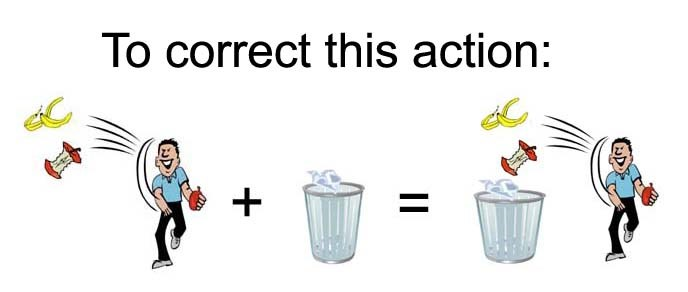 "Picture of a man throwing trash on the ground, ""+"" symbol, picture of a trash can, ""="" symbol and the picture of the corrected action of a man throwing trash in a trash can."