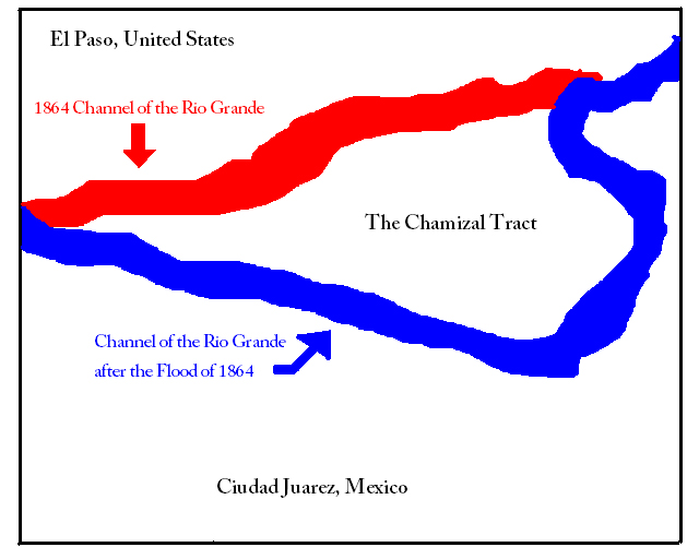 Sketch of the Chamizal Tract