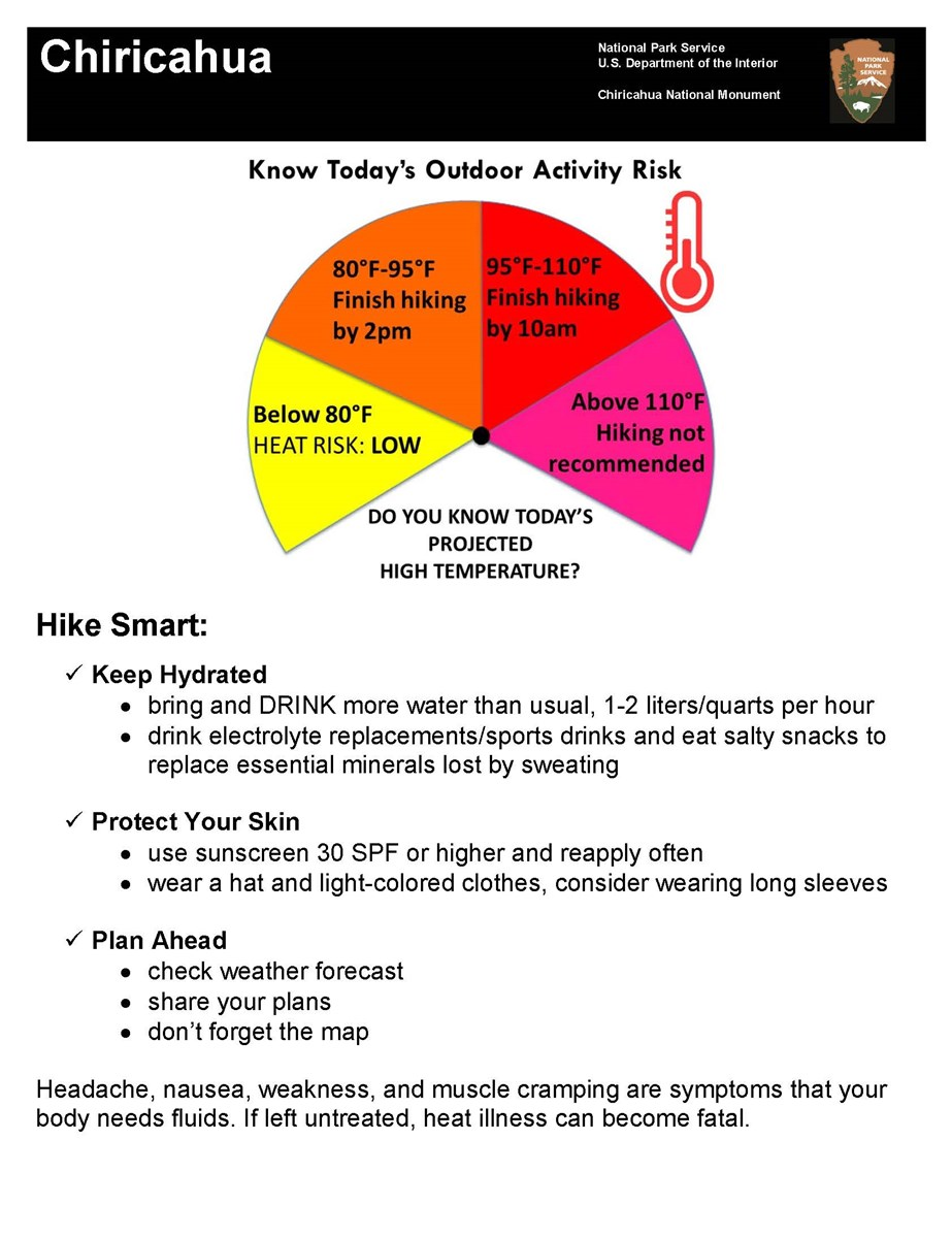 Poster about associated risks of hiking in the heat.
