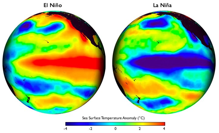 El Niño and La Niña sea surface temperature patterns.