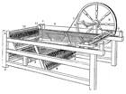 Drawing of a Spinning Jenny in 1861. Public Domain.