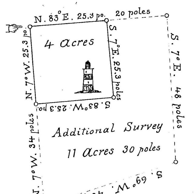 Sketch of land purchased for lighthouse.