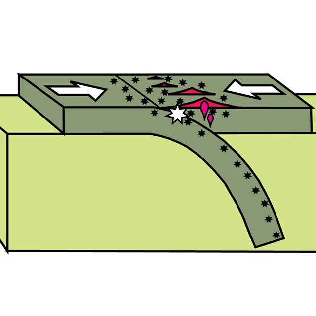 block diagram of convergent tectonic plated showing subduction