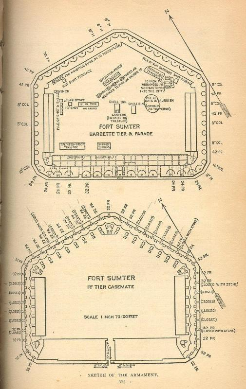 Fort Sumter Cannon 1861
