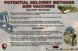 16. Potential Delivery Methods and Vaccines
