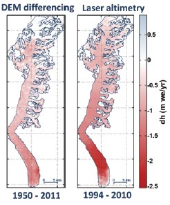 white and red diagrams indicating comparative height of a glacier after five decades