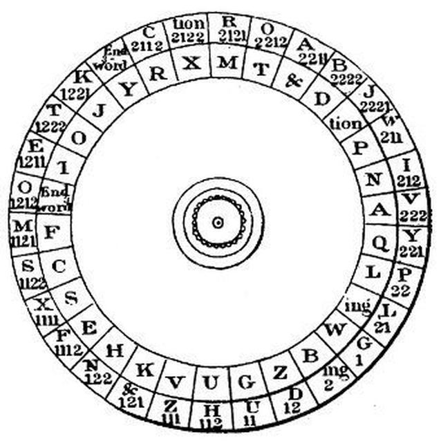 Cipher disc
