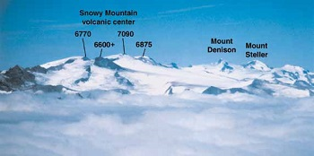 aerial view of the multiple snowy summits
