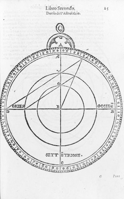 16th-century illustration of an astrolable, black and white