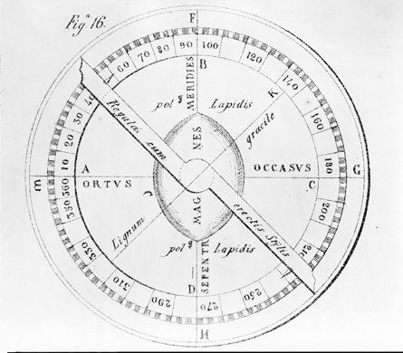 Image of 13th-century mariner's compass, black and white