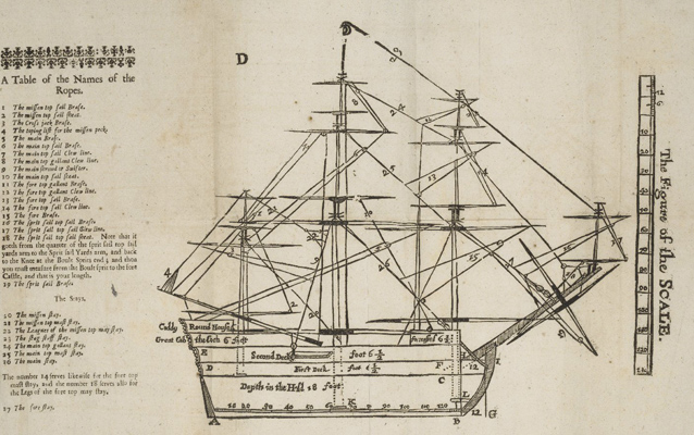 16th-century illustration of ship ropes