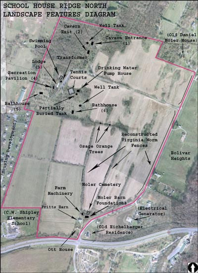 Arrows, words, and markers are used to annotate an aerial photo of the farm landscape