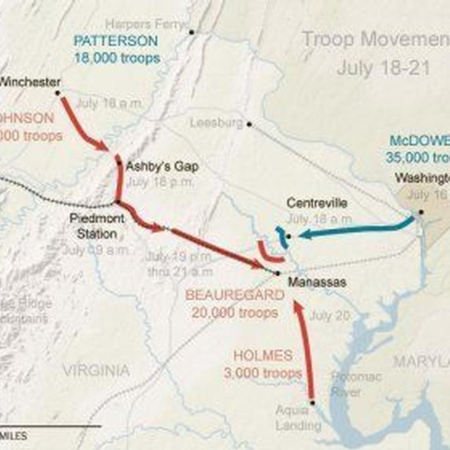 Map showing troop movements to the First Battle of Manassas