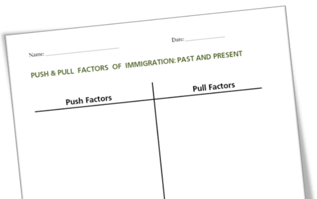 Worksheet about push and pull factors using a t-chart.
