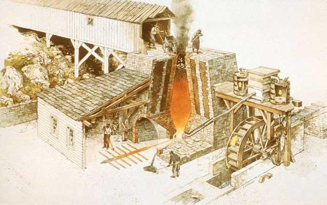 Blast furnace iron extraction