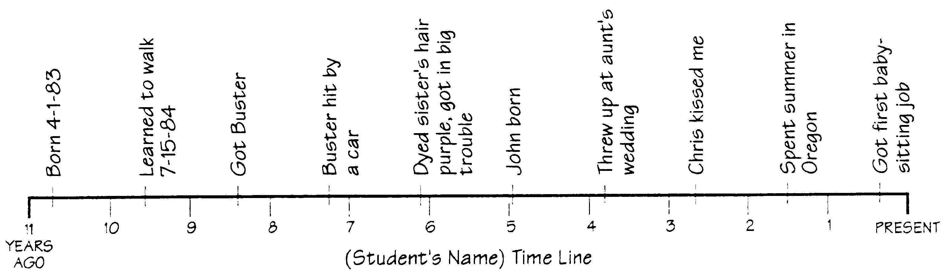 Attractive Sample Timeline For Kids