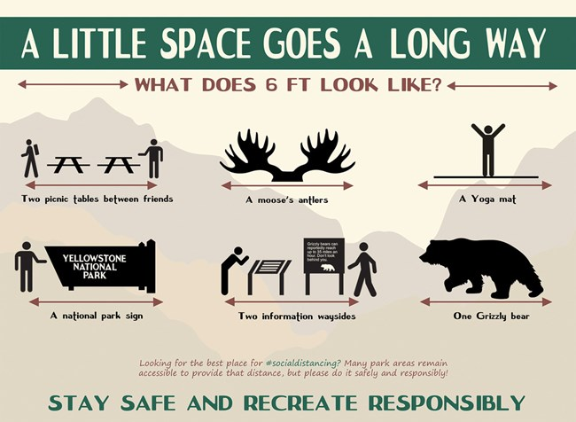 "Infographic with text reading ""A Little Space Goes a Long Way. Stay Safe and Recreate Responsibly. Looking for the best place for #socialdistancing? Many park areas remain accessible to provide that distance, but please do it safely and responsibly! What"