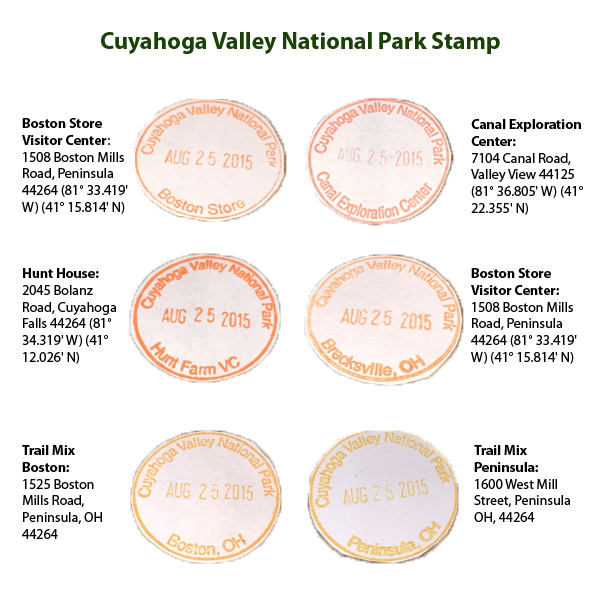 CVNP Stamps