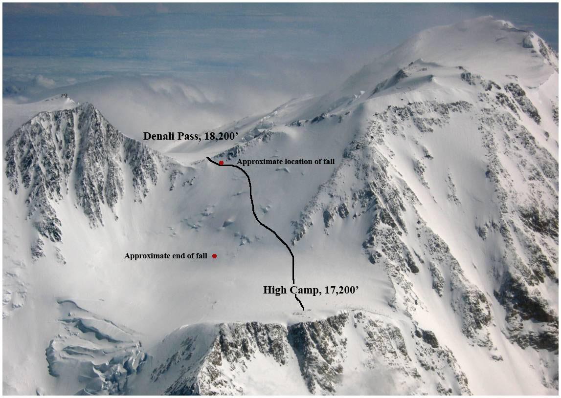Denali Pass