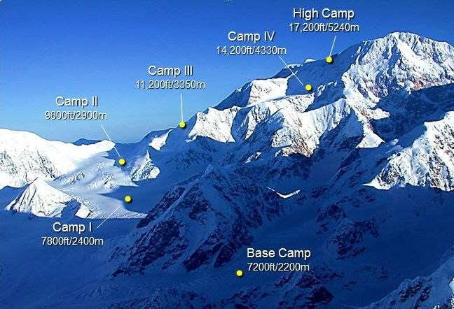 Photo of mountain with camps labelled along a route