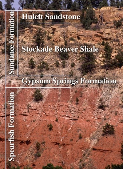 Colored rock layers labeled with their geologic names