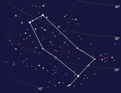 An image depicting the constellation Gemini, or Mato Tipila in Lakota