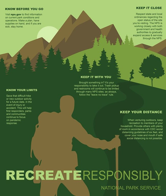 Infographic with guidelines on safe recreation